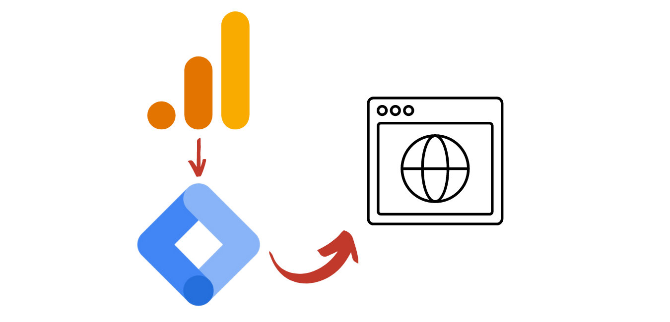 Installing the Google Analytics on your website via Google Tag Manager