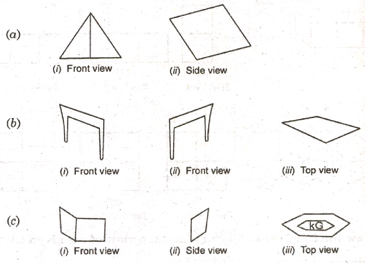 Three dimensional shapes and their properties