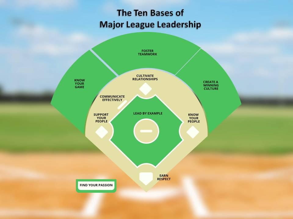 Batter Up 11 Different Sexual Bases and What Each of Them Mean