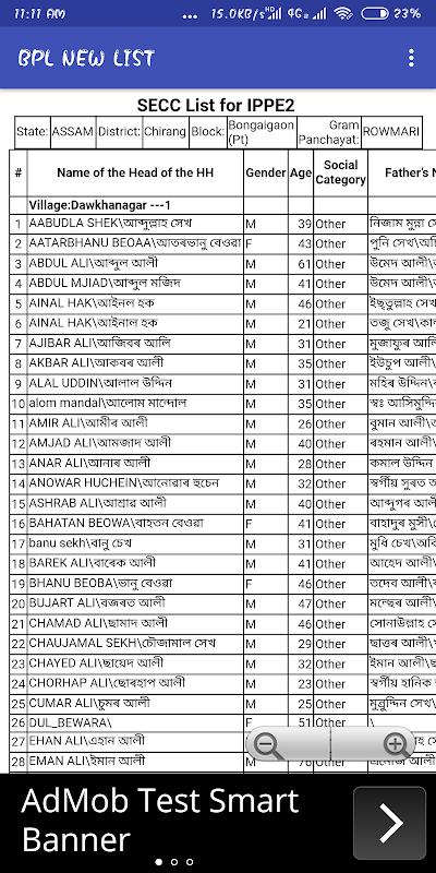 tải về BPL List 2018-2019 All India सभी राज्य राशन