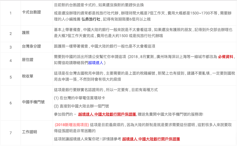 中國大陸銀行開戶 教學   A股證券   臺灣人在中國大陸開戶完整攻略   2019