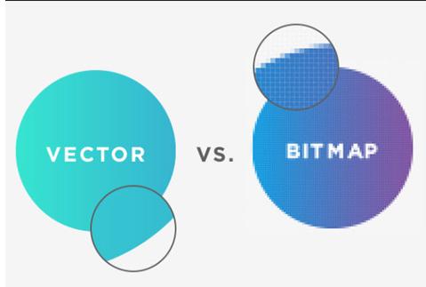 Vector dan Bitmap di Cara membuat logo