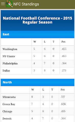 android Football NFL Scores Live Screenshot 3