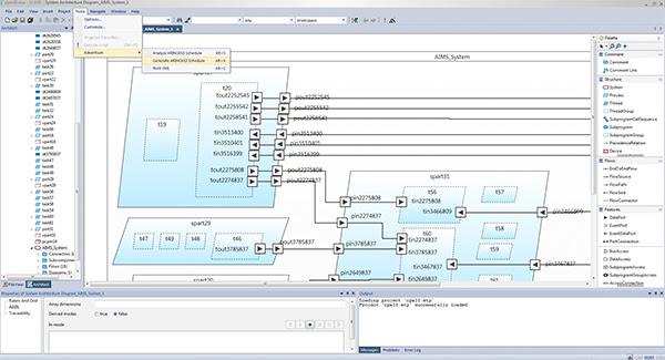 ANSYS AADL-модель в среде разработки ANSYS SCADE Architect. Изображение предоставлено компанией Adventium Labs