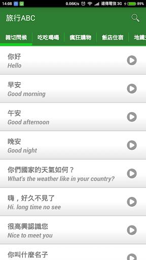 旅行ABC - 常用英文短句