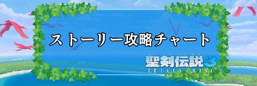 聖剣伝説3_攻略チャート