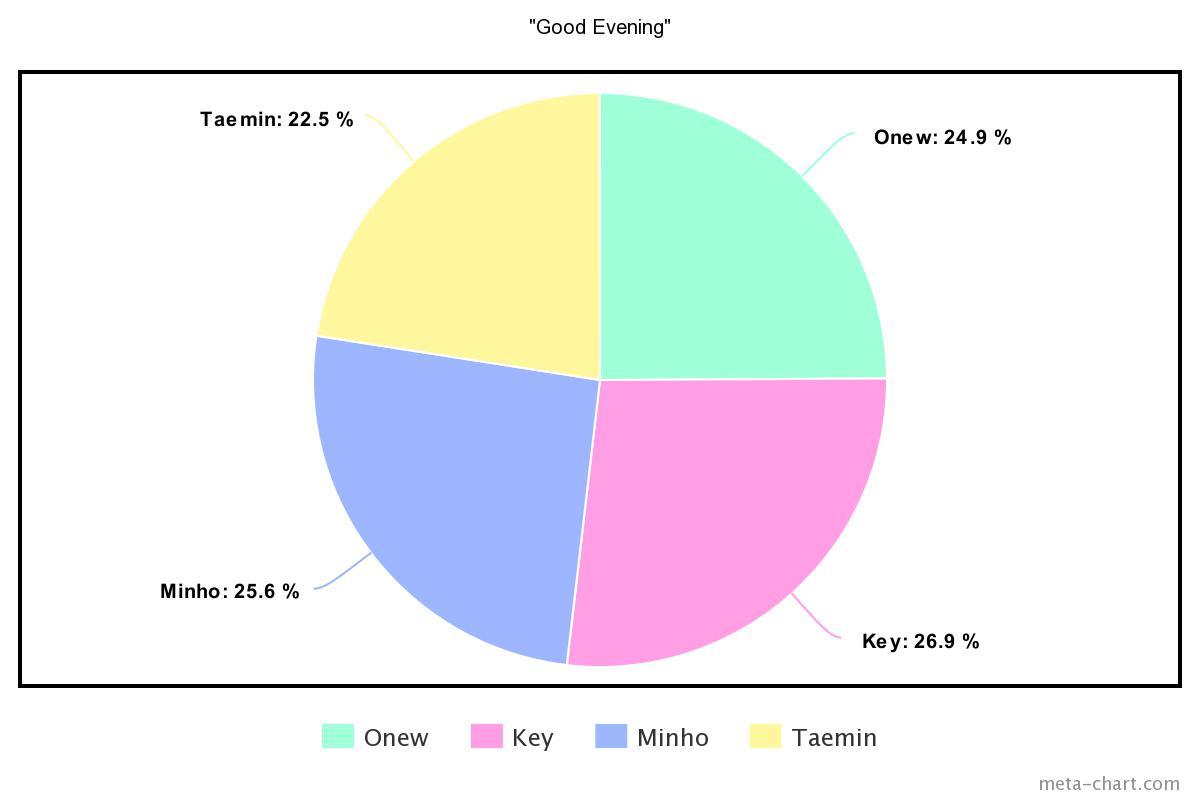 meta-chart - 2021-03-10T000651.567