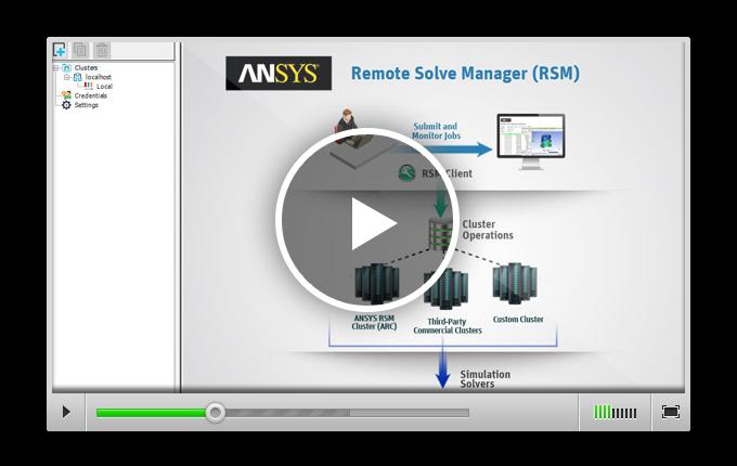 ANSYS Инструмент для управления удалёнными расчётами «Remote Solve Manager»