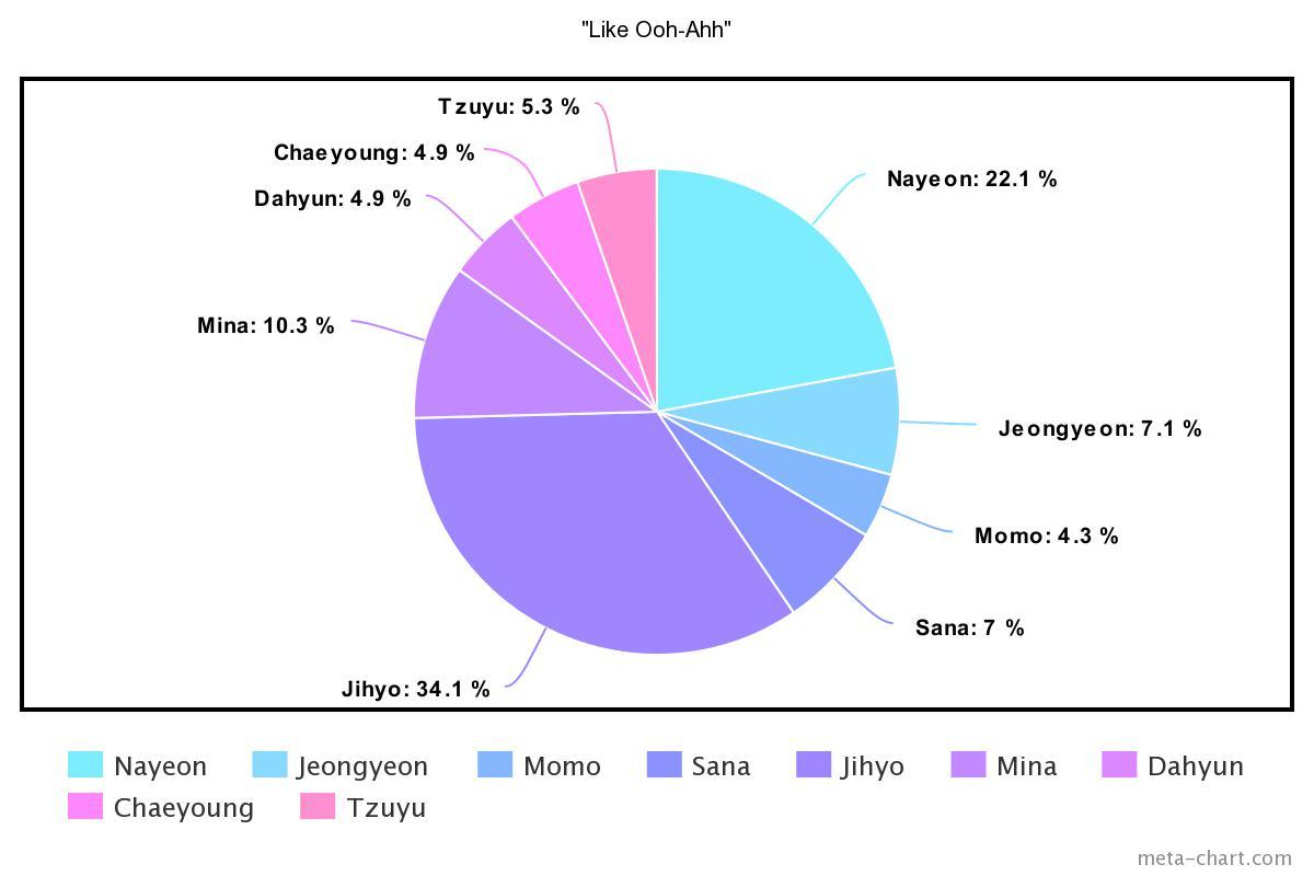 meta-chart - 2021-02-19T141108.307