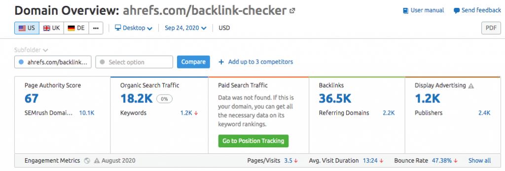 Tăng lưu lượng truy cập vào trang web của bạn bằng một công cụ như trình kiểm tra Backlink của Ahrefs