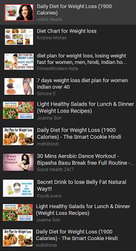 Diet Plan For Women