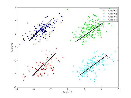 Learn Algebra For Matlab