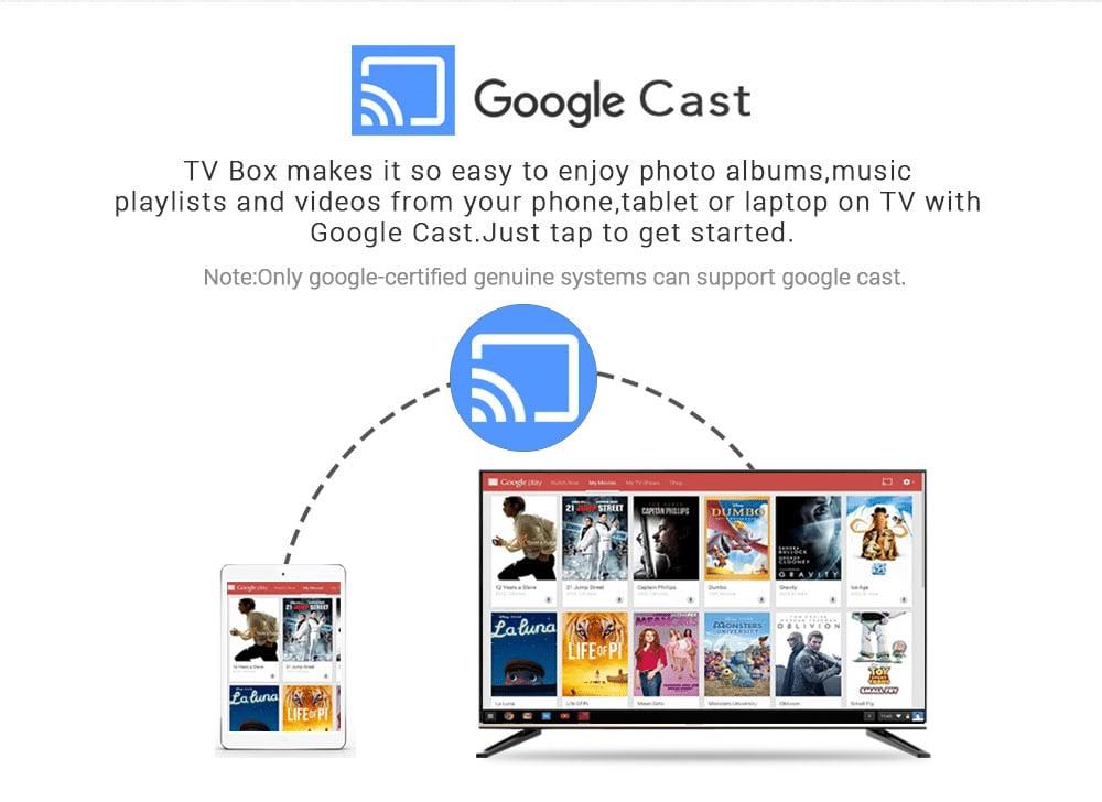Google cast Mecool KM3