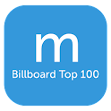 Museo: Billboard Top 100