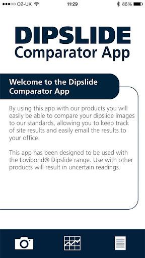 Dipslide Comparator