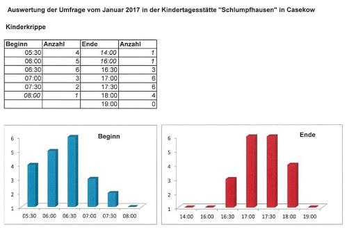 Screenshot verwaltungsportal.de