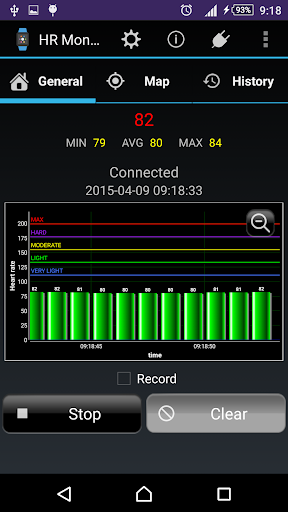 Heart Rate Monitor ANT+ BLE