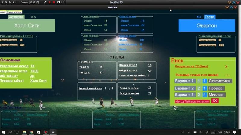 Обзор программы Footbet