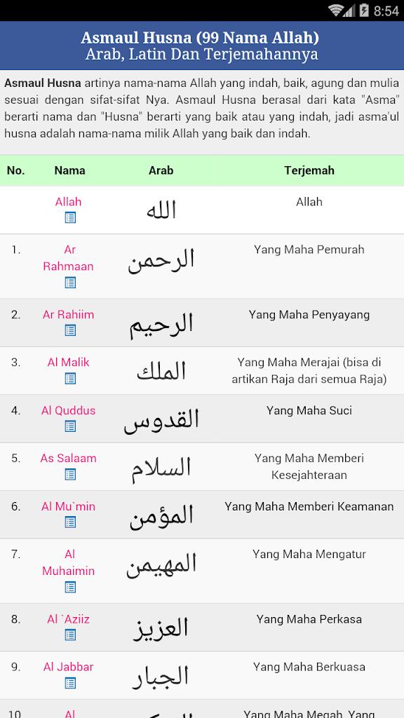 Asmaul Husna Arti Dan Khasiatnya Latest Version Apk Download Com Alaplinz Apk Free