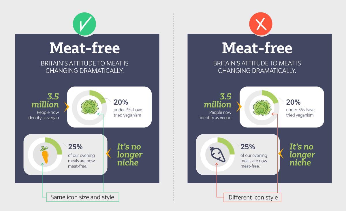 英国对肉类图标差异的态度