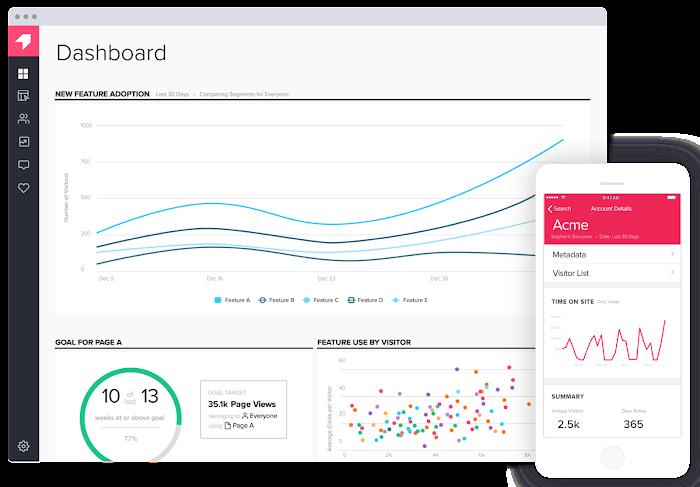 Screenshot of Pendo dashboard