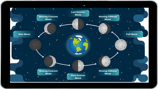 Download Moon Phase & Lunar Eclipse: Lunar Calendar For PC Windows and Mac apk screenshot 4