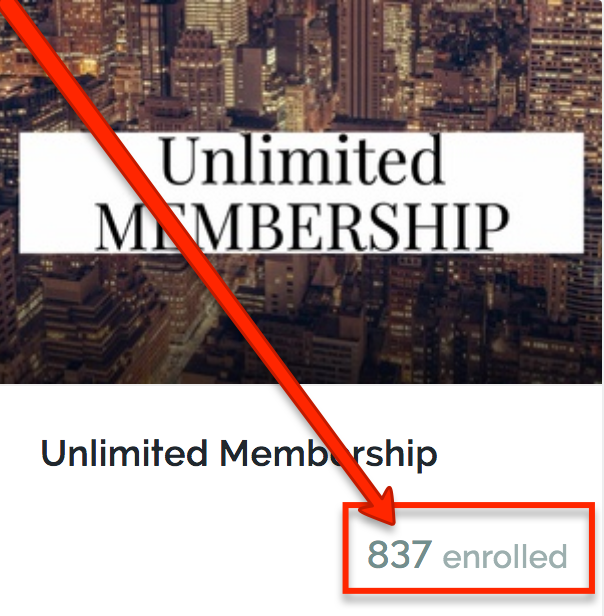 Unlimited Membership enrolled