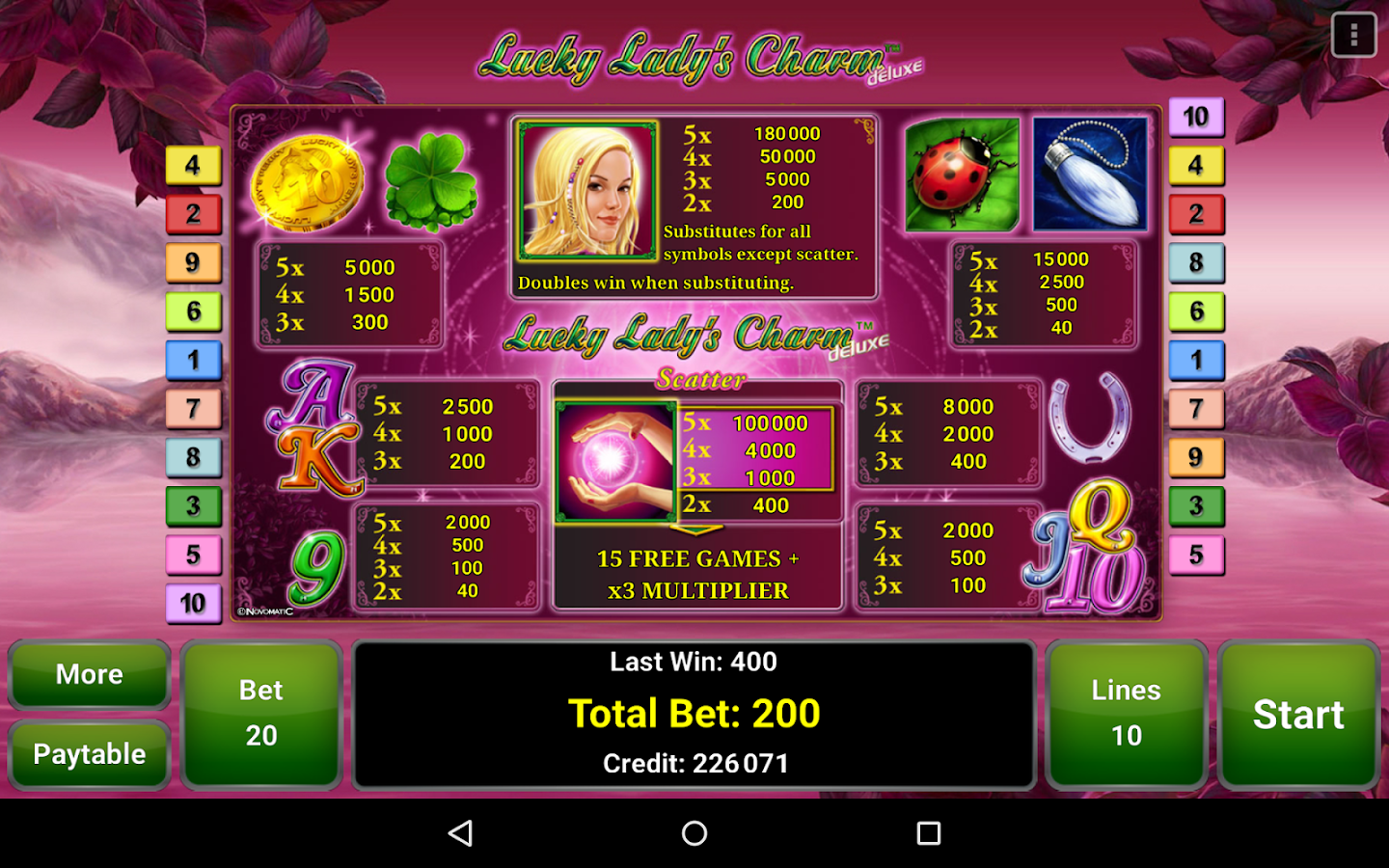 Lucky Lady's Charm Deluxe Slot- screenshot