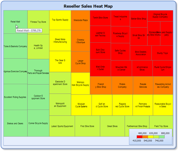 Heat Map clicking and tracking Ecommerce store Data Heat Map on
