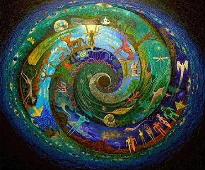 Sự luân hồi và hành trình của linh hồn.