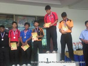 Photo: Hasilnya ramai anak-anak Hidayah mampu bersaing dalam berbagai pertandingan sukan. Antaranya Farhan Hilmy Mohd Razman (berbaju oren) telah terpilih untuk mewakili negeri Johor ke Kejohanan Bowling Sepuluh Pin Peringkat Kebangsaan yang diadakan di MITC Melaka pada 27 April 2010