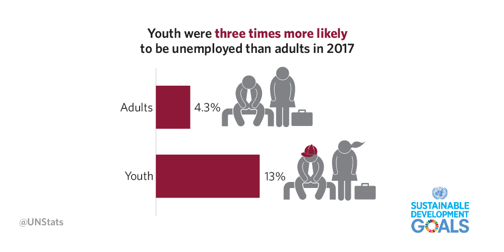 goal-08-youth-unemployment.png