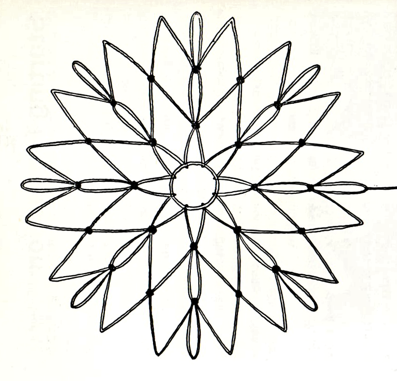 Round Net Pattern