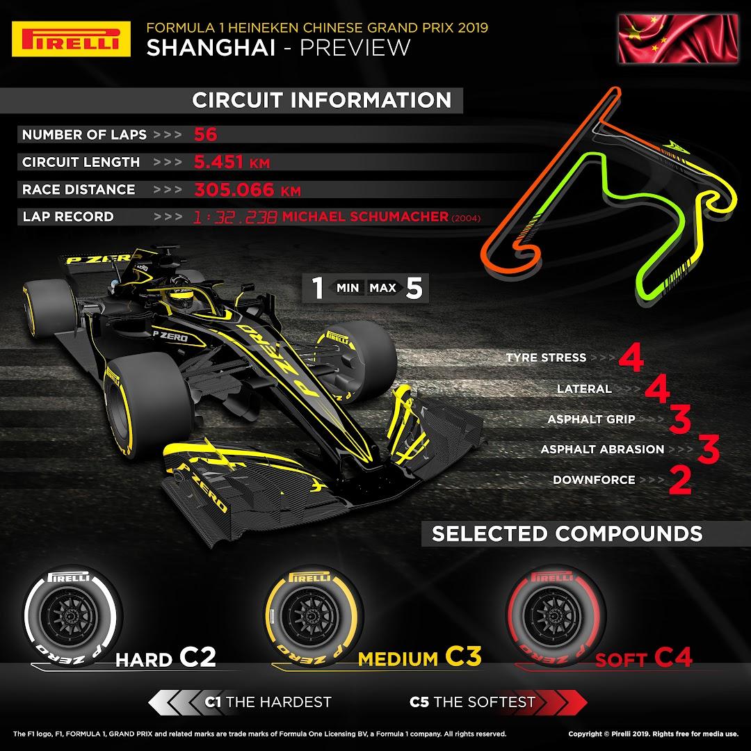 F1第3戦中国GP