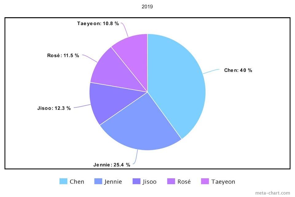 meta-chart - 2021-03-05T171924.352