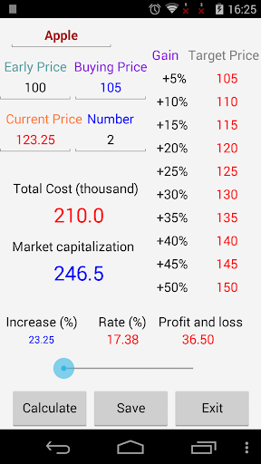 Stock Profit Calculation Trial