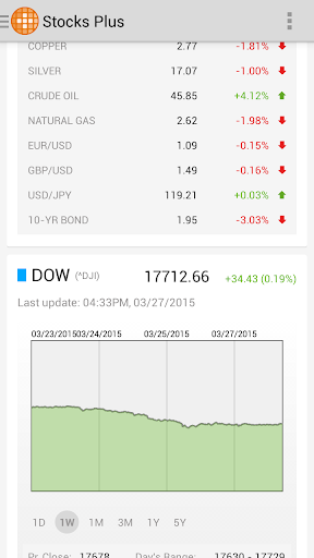 Stocks Plus Finance
