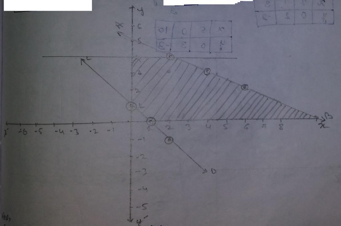 D:\Logo\Statistics Graph\Untitled-3 copy.jpg