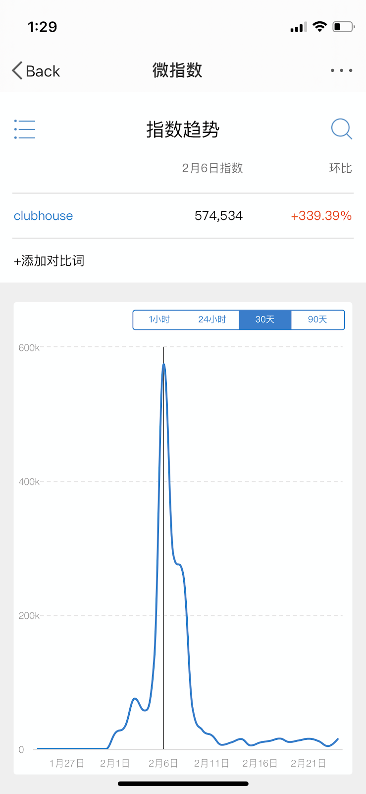 Weibo Clubhouse search