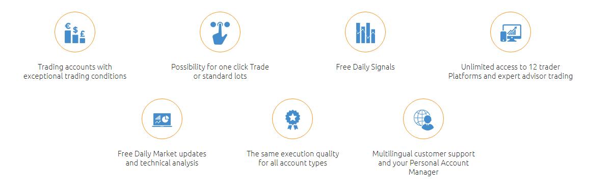 Обзор форекс-брокера 12Trader: торговые предложения и отзывы инвесторов