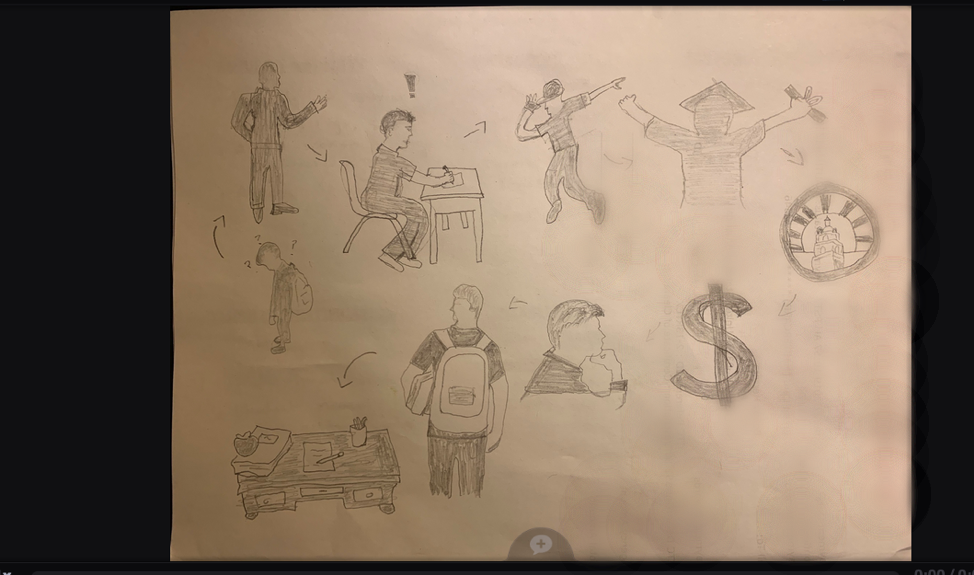 10-step pencil drawing of a male student's journey from high school to college at CSUCI.