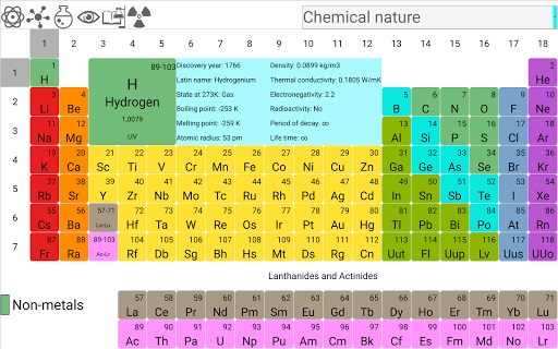 Periodic table pro apk download apkpure periodic table pro screenshot 16 urtaz Image collections