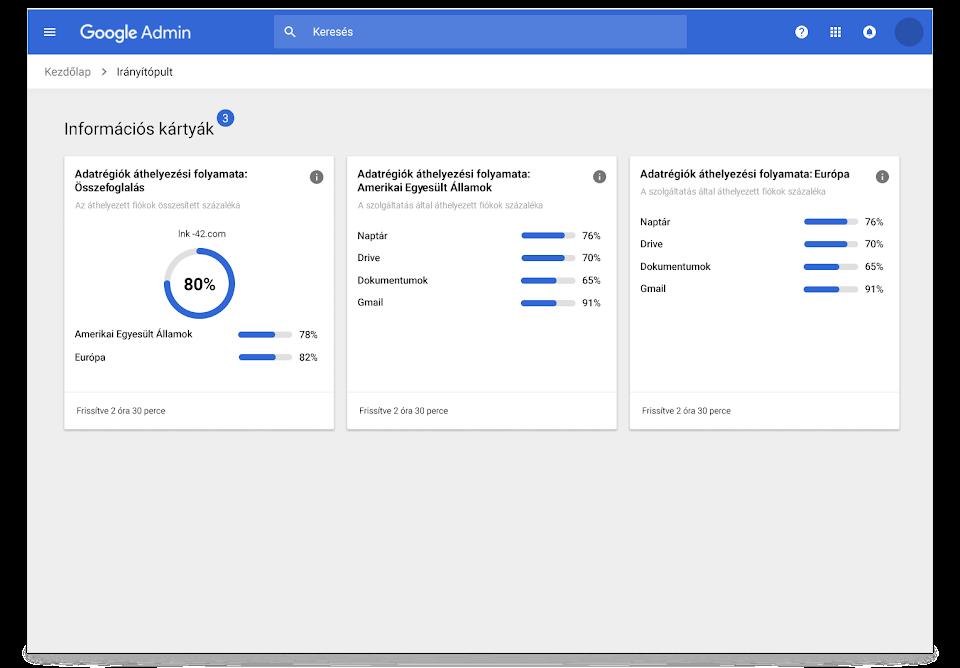 A Google Workspace -régiók infókártyái