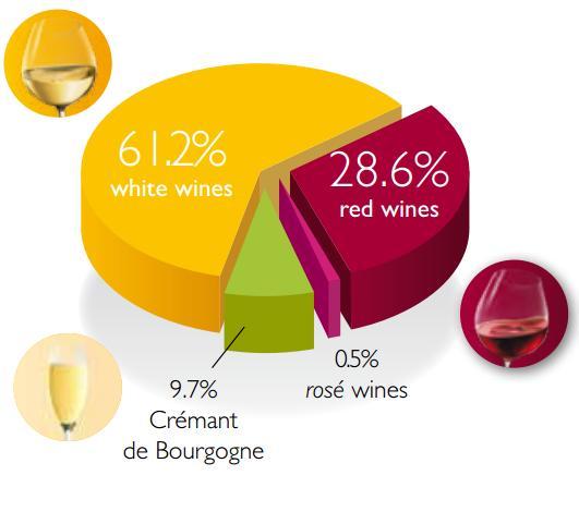 Bourgogne universal wines2017.JPG