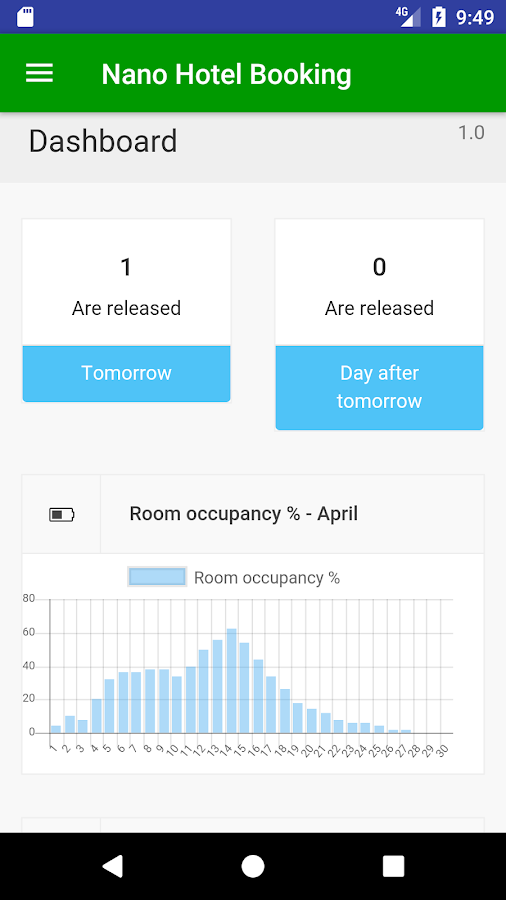 Nano Hotel Booking- screenshot