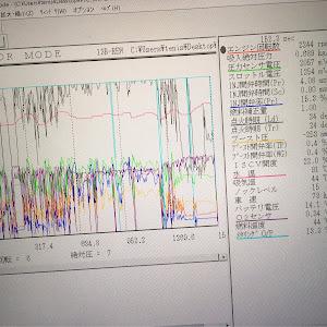 RX-7 FD3S 中期 4型のカスタム事例画像 白あんこう(*・ω・)さんの2021年06月10日19:16の投稿