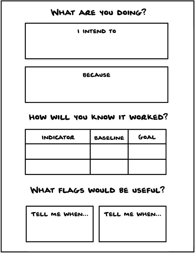 Worksheet Measure the Distance. Prompts: What are you doing? How will you know it worked? What flags would be useful?