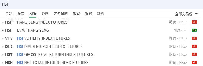 投資香港恆生指數期貨