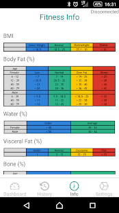 Glance Scale Kale - náhled