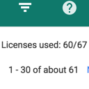 Licenses used